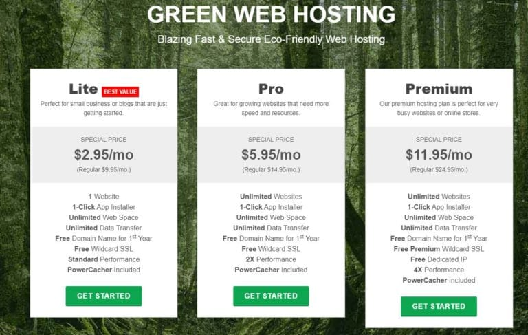 GreenGeeks_review_pricelist