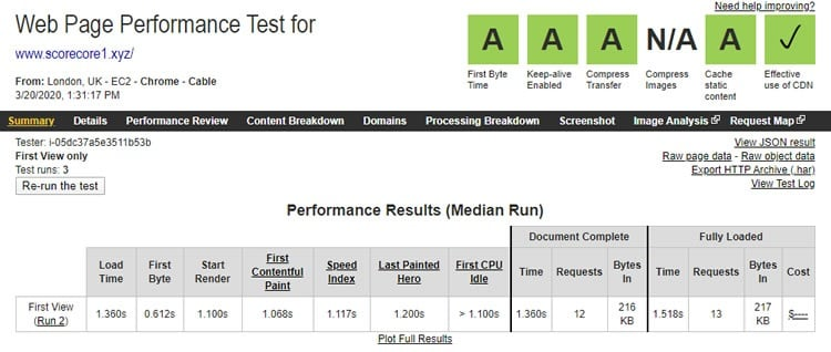 bluehost-speed-test-from-uk