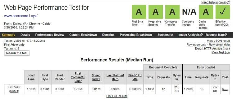 bluehost-speed-test-from-us