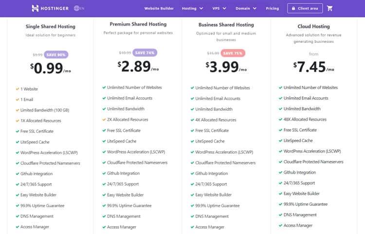 hostinger-review-value-pack