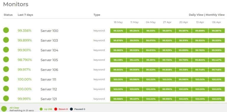 hostinger_review_server_status