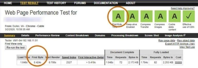 webpagetest_interserver