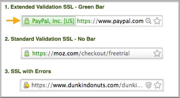 Extended-Validation-SSL